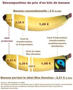 bananael
