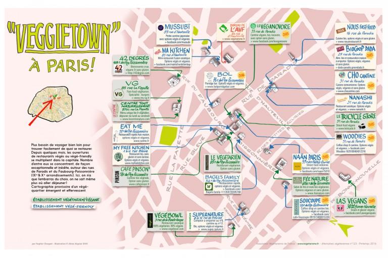 VeggieTown-Paris-Infographie-768x512.jpg